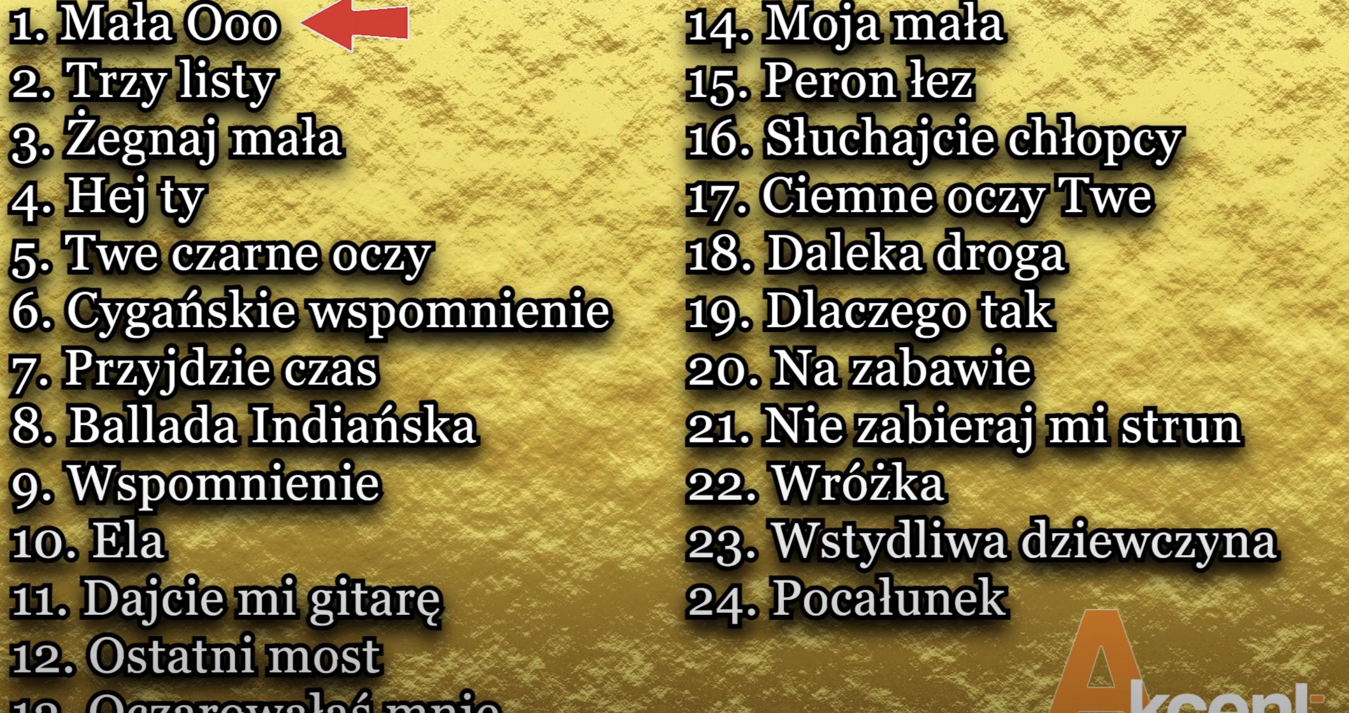 Zenon Martyniuk - początki zespołu Akcent>                                     </a>                                     </div>                                     <div class=